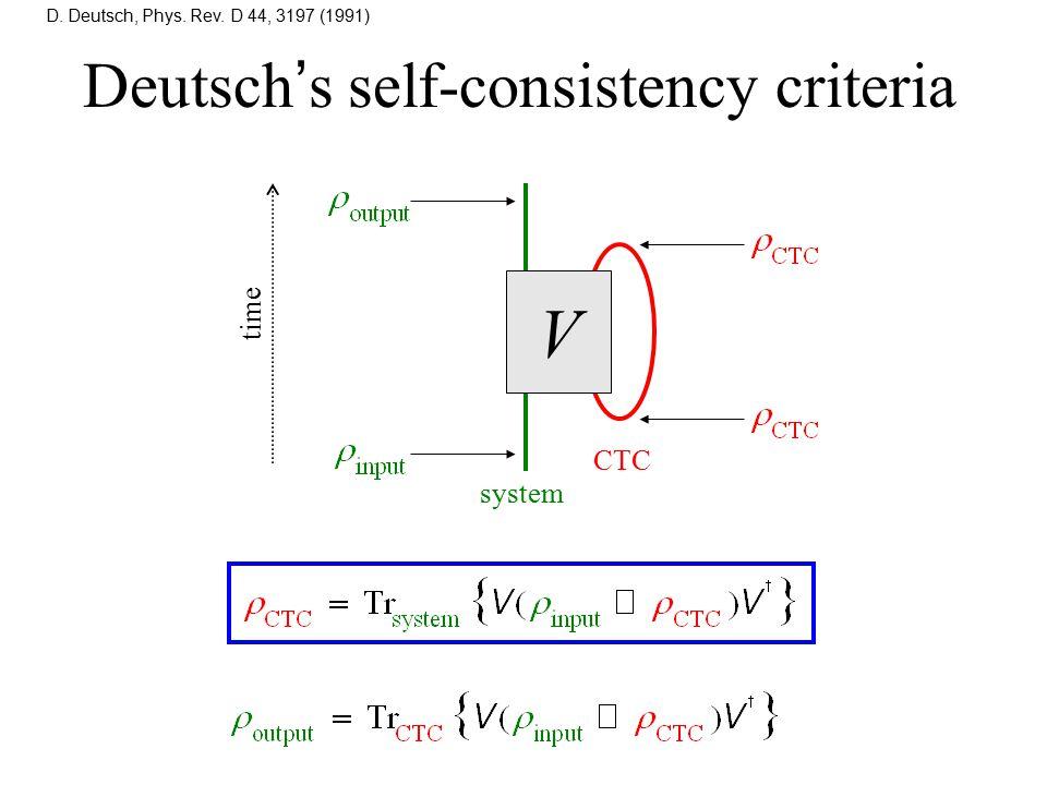 Deutsch's self-consistency criteria