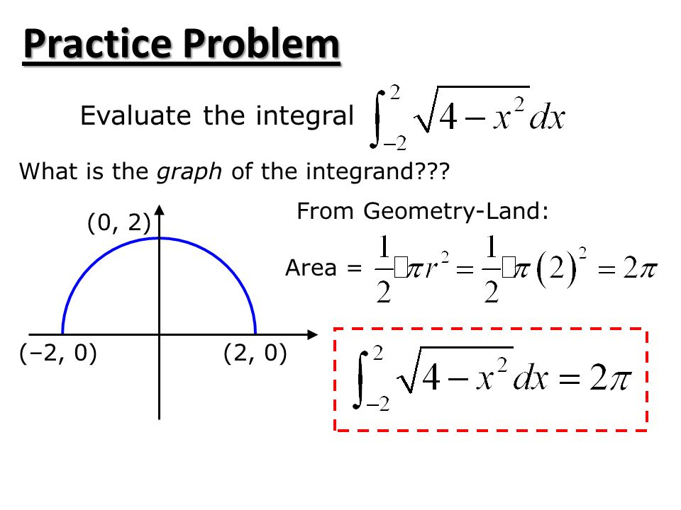 Practice Problem Evaluate the integral