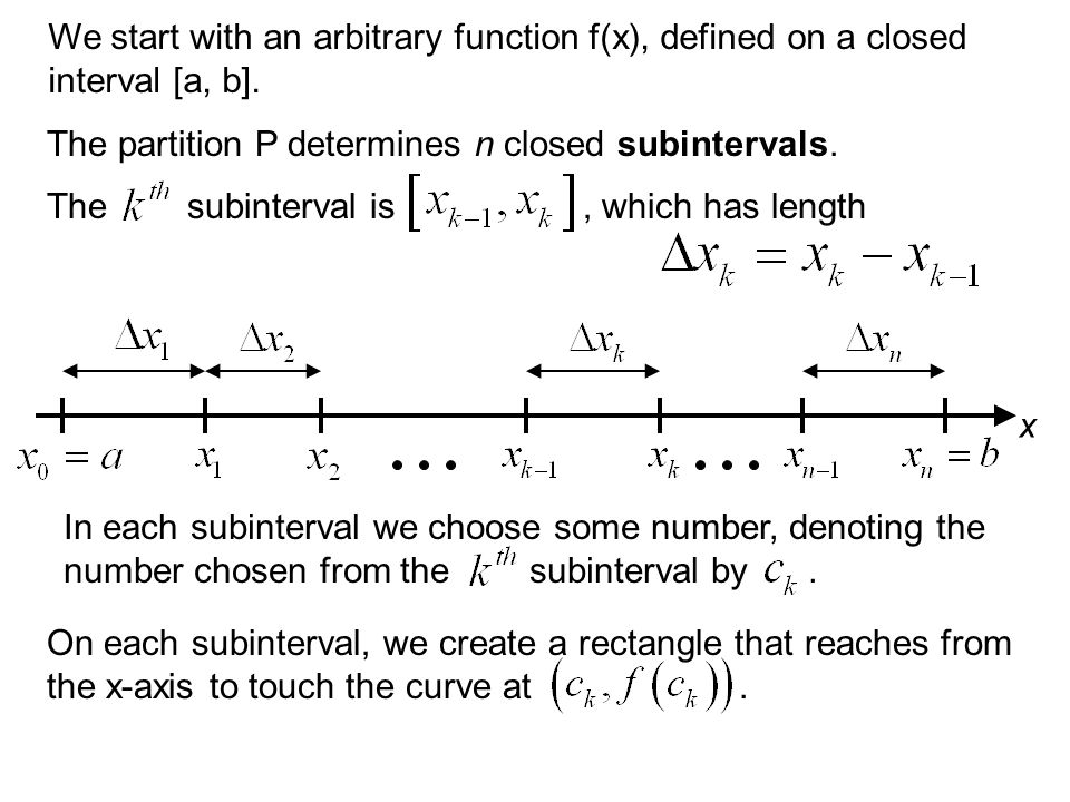 We start with an arbitrary function f(x), defined on a closed