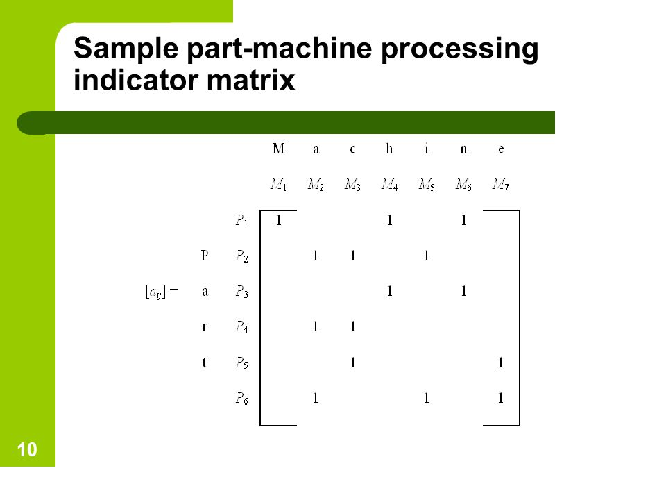 Sample part-machine processing indicator matrix