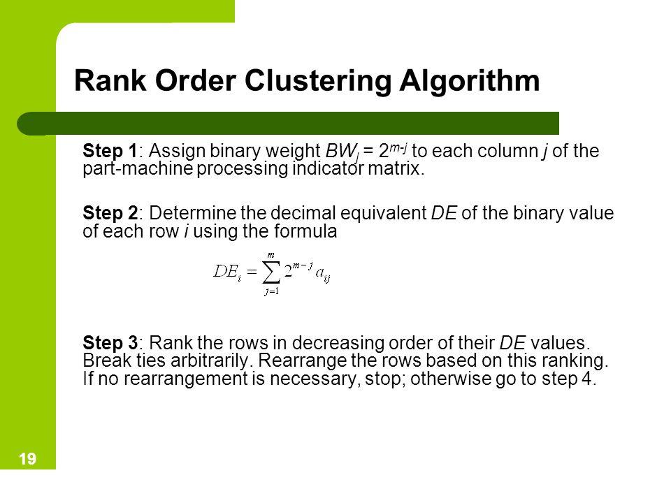 Rank Order Clustering Algorithm