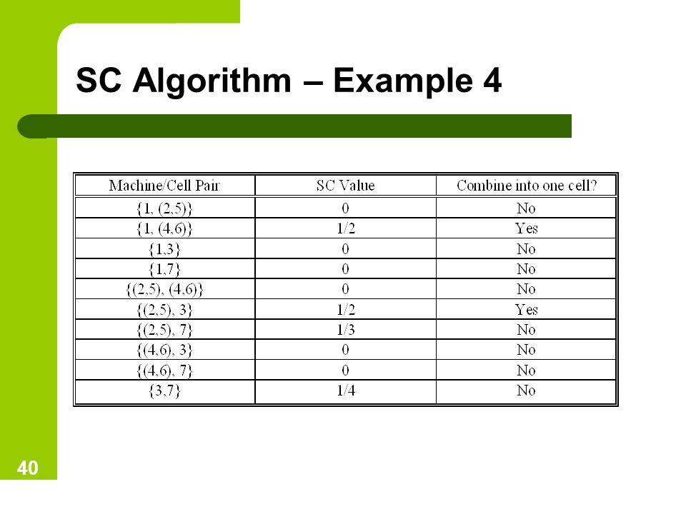 SC Algorithm – Example 4