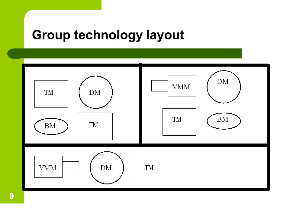 Group technology layout