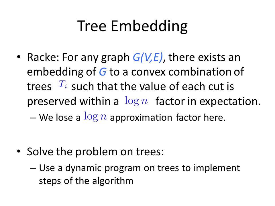 Tree Embedding