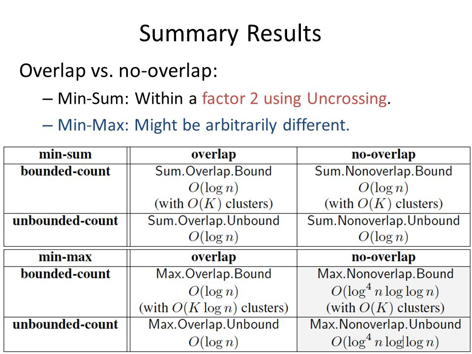 Summary Results Overlap vs. no-overlap: