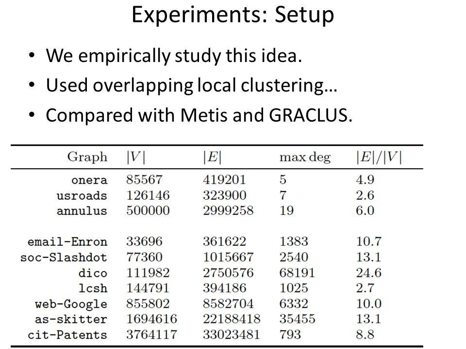 Experiments: Setup We empirically study this idea.