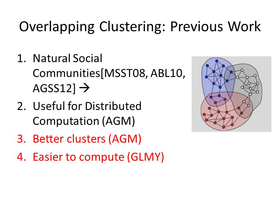 Overlapping Clustering: Previous Work