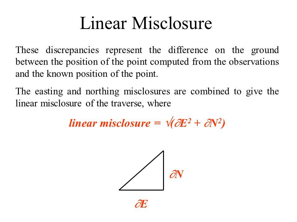 linear misclosure = (E2 + N2)