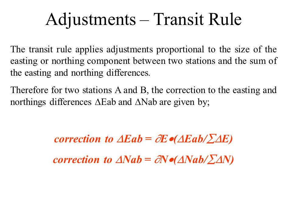 Adjustments – Transit Rule