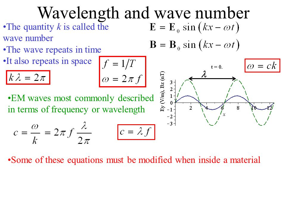 Wavelength and wave number