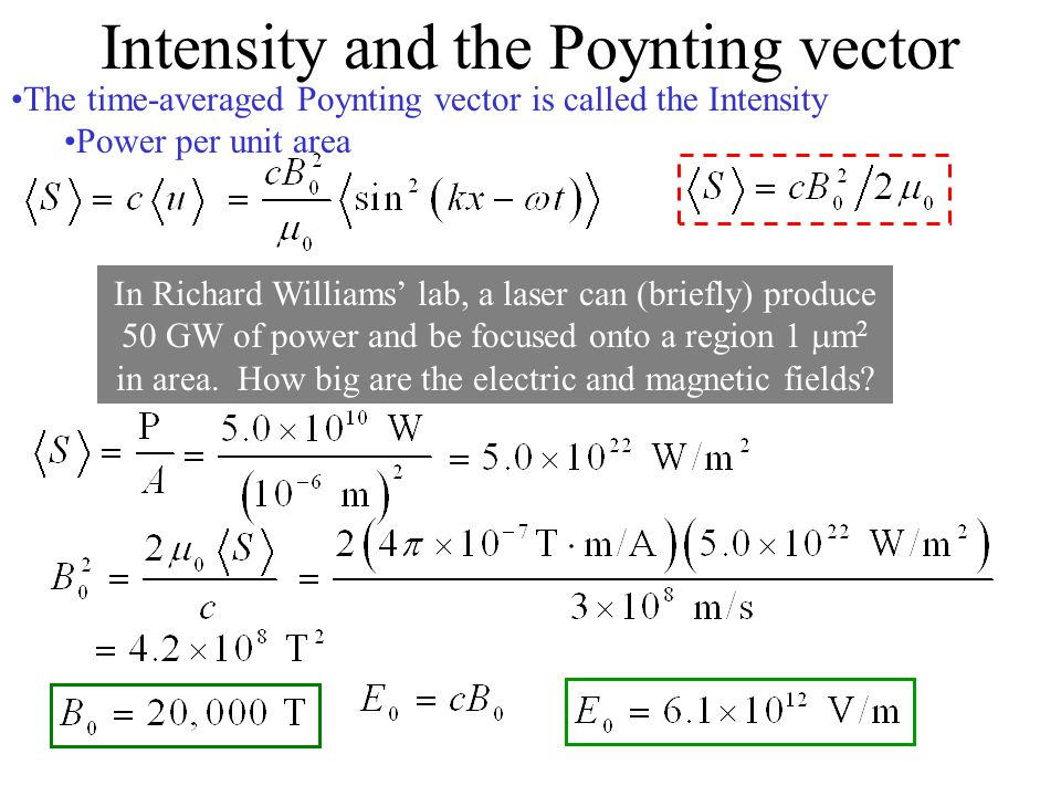 Intensity and the Poynting vector
