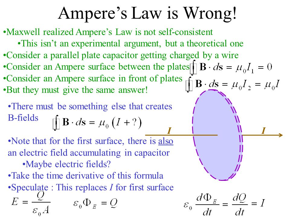 Ampere's Law is Wrong! Maxwell realized Ampere's Law is not self-consistent. This isn't an experimental argument, but a theoretical one.