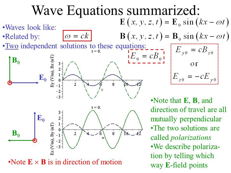 Wave Equations summarized: