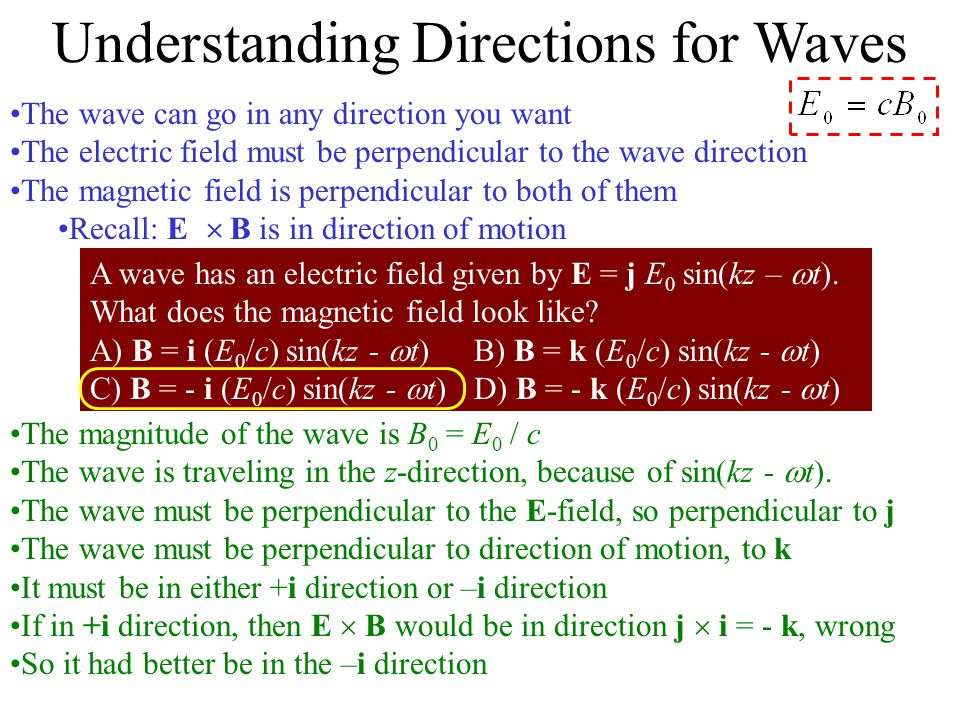 Understanding Directions for Waves