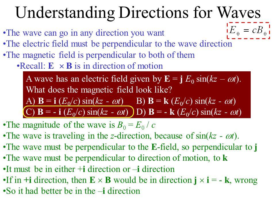 Understanding Directions for Waves