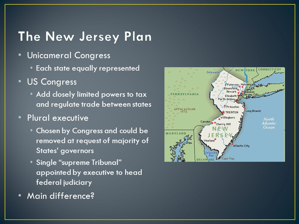 The New Jersey Plan Unicameral Congress US Congress Plural executive