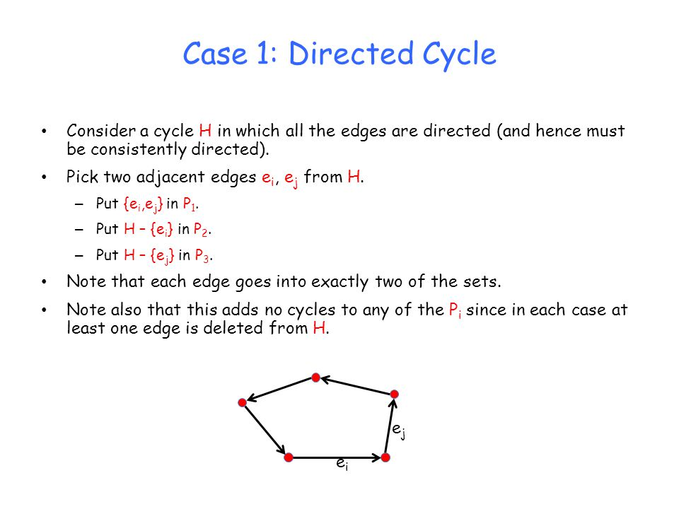 Case 1: Directed Cycle Consider a cycle H in which all the edges are directed (and hence must be consistently directed).