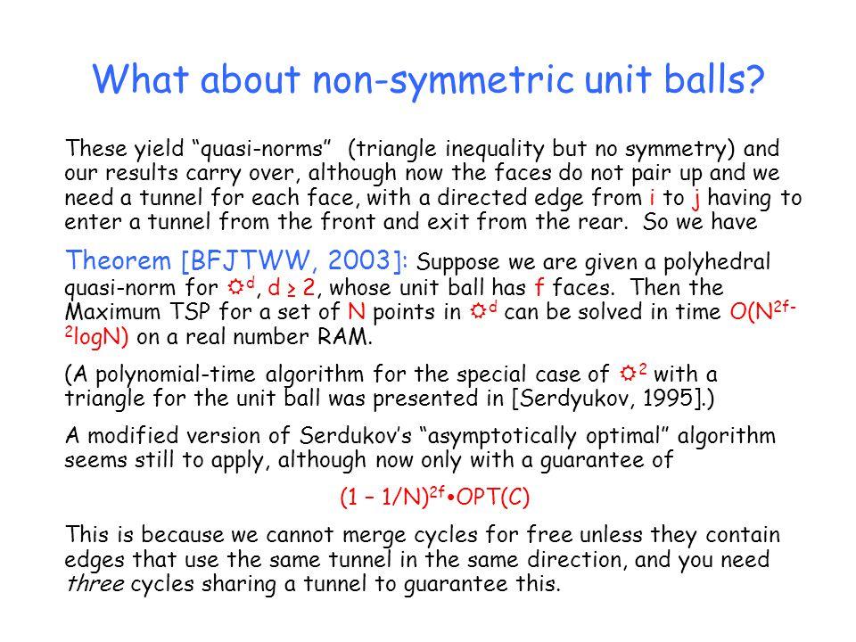 What about non-symmetric unit balls