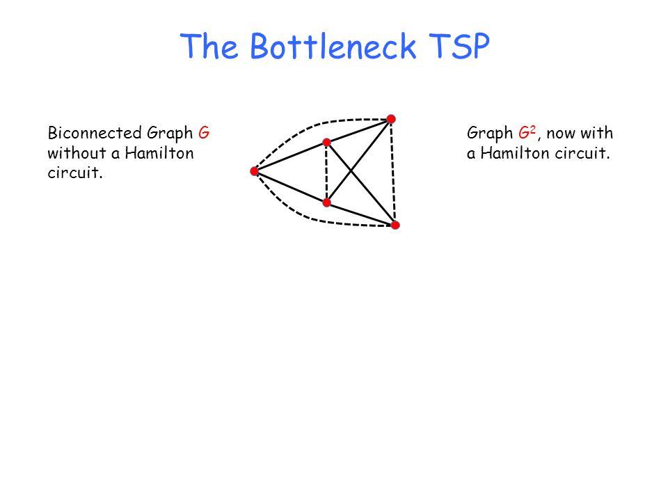 The Bottleneck TSP Biconnected Graph G without a Hamilton circuit.