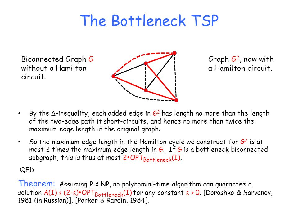 The Bottleneck TSP Biconnected Graph G without a Hamilton circuit. Graph G2, now with a Hamilton circuit.