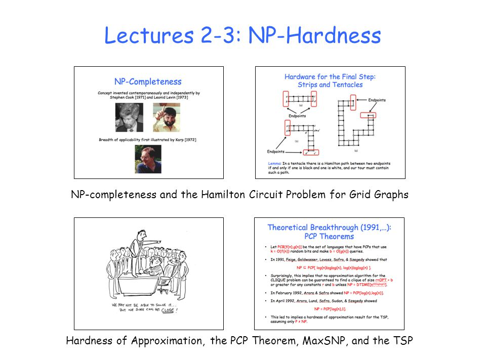 Lectures 2-3: NP-Hardness