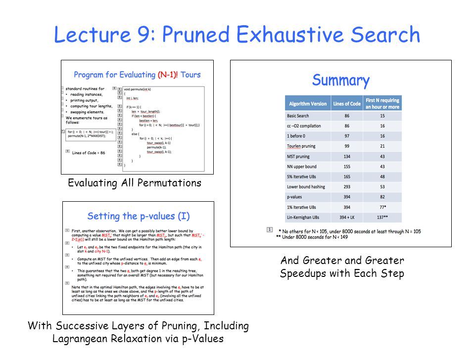 Lecture 9: Pruned Exhaustive Search
