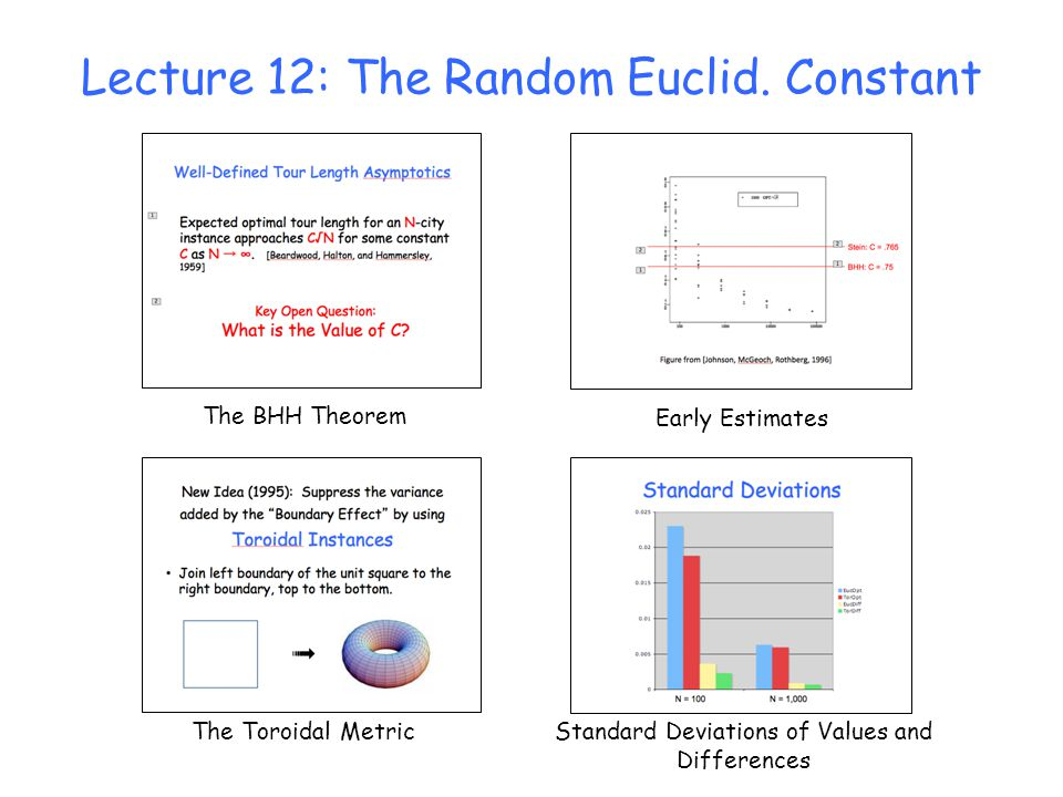 Lecture 12: The Random Euclid. Constant