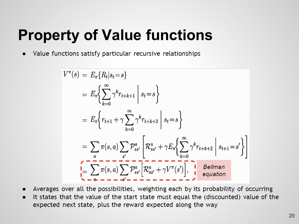 Property of Value functions