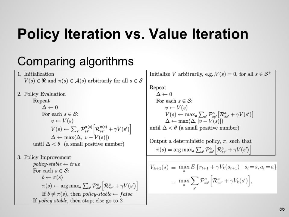 Policy Iteration vs. Value Iteration