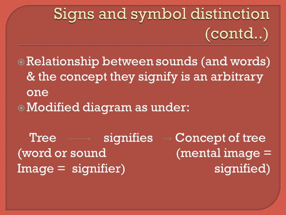 Signs and symbol distinction (contd..)