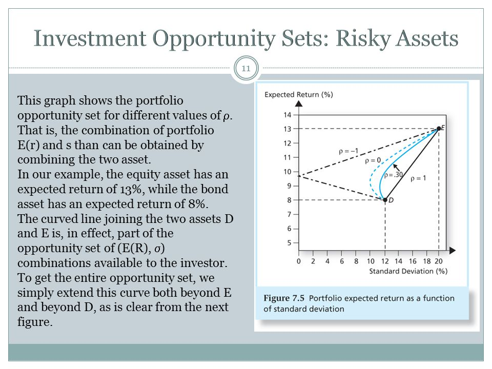 Investment Opportunity Sets: Risky Assets