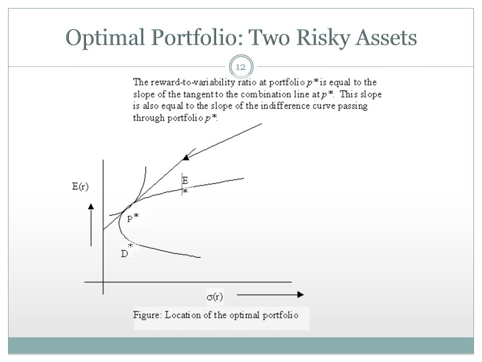 Optimal Portfolio: Two Risky Assets