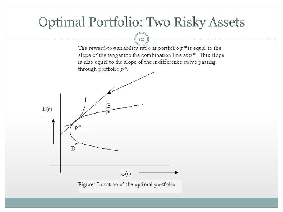 Optimal Portfolio: Two Risky Assets