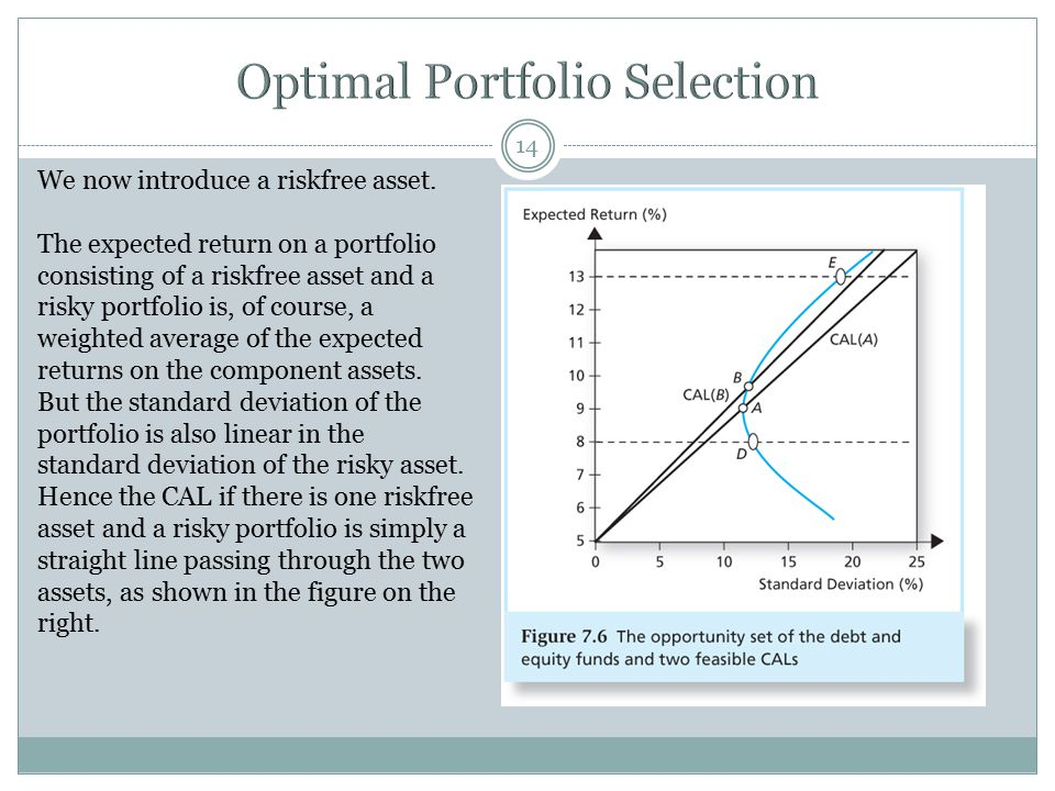 Optimal Portfolio Selection