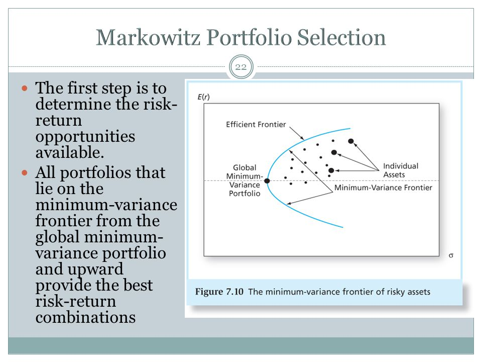 Markowitz Portfolio Selection
