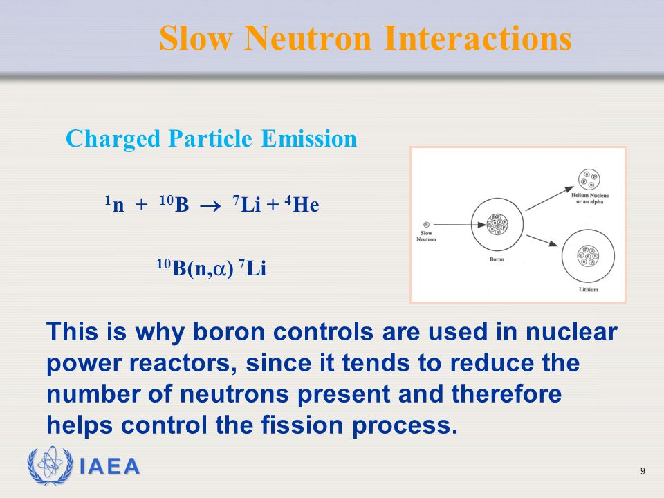 Charged Particle Emission