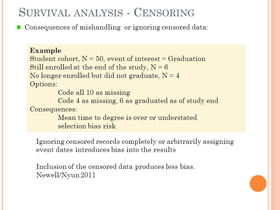 Survival analysis - Censoring