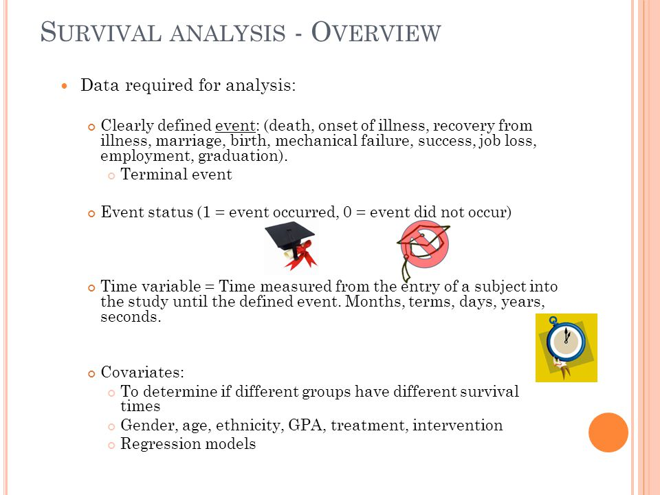 Survival analysis - Overview