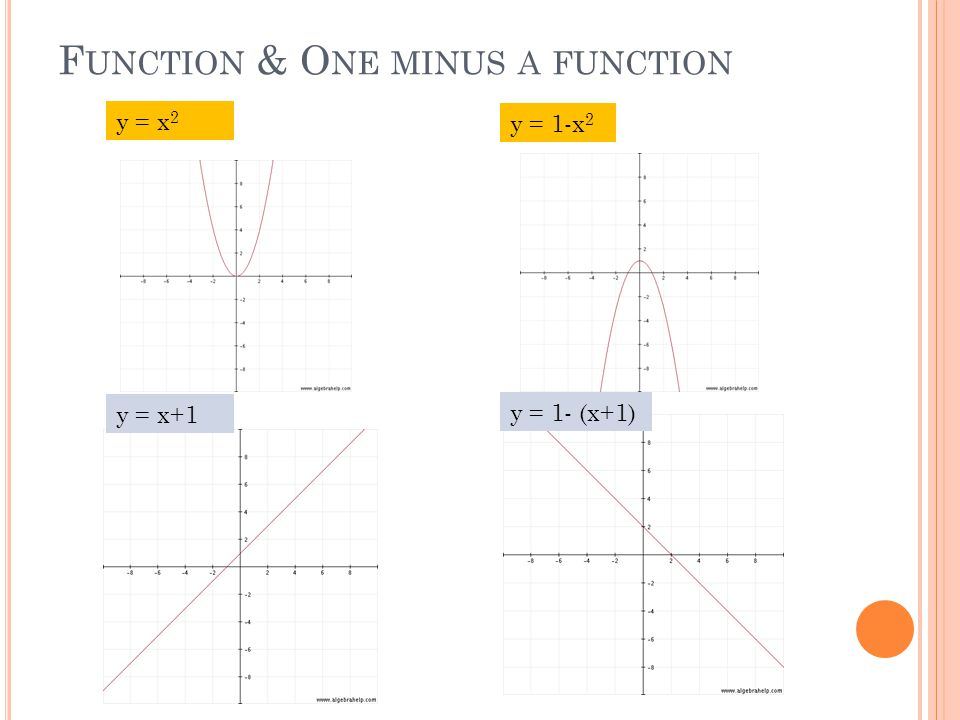 Function & One minus a function