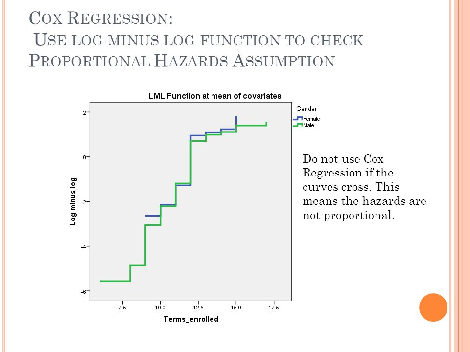 Cox Regression: Use log minus log function to check Proportional Hazards Assumption