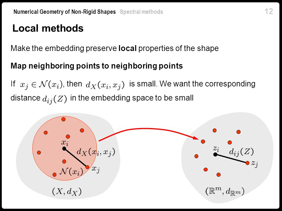 Local methods Make the embedding preserve local properties of the shape. Map neighboring points to neighboring points.
