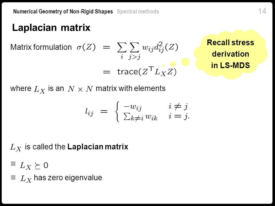 Recall stress derivation