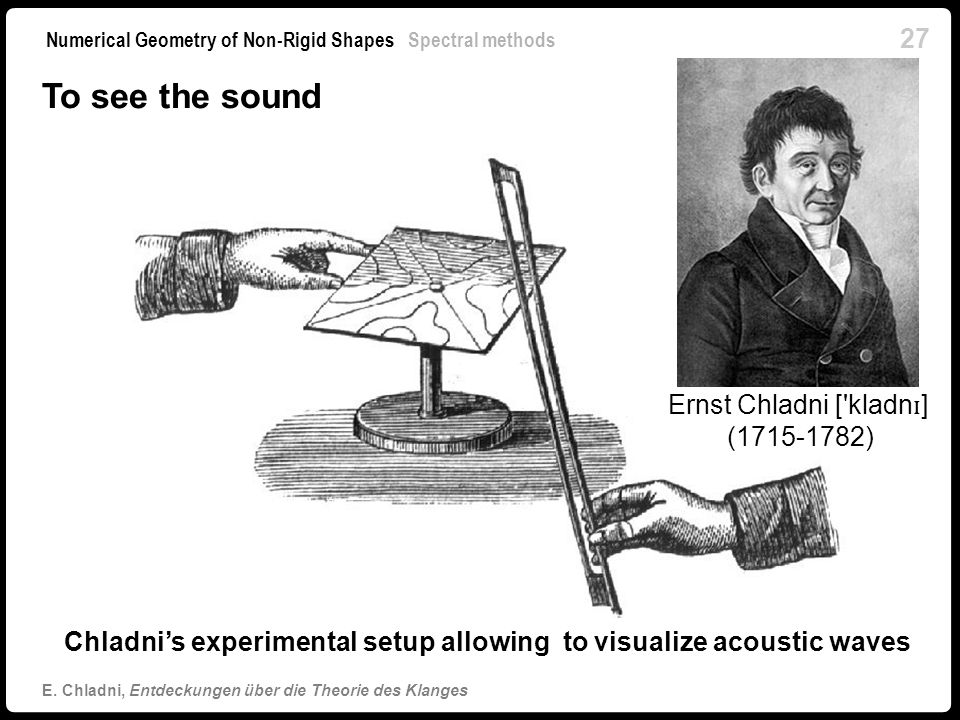 Chladni's experimental setup allowing to visualize acoustic waves
