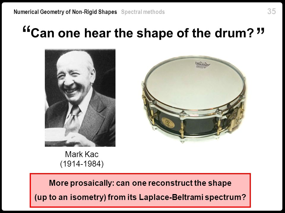 Can one hear the shape of the drum Mark Kac (1914-1984)