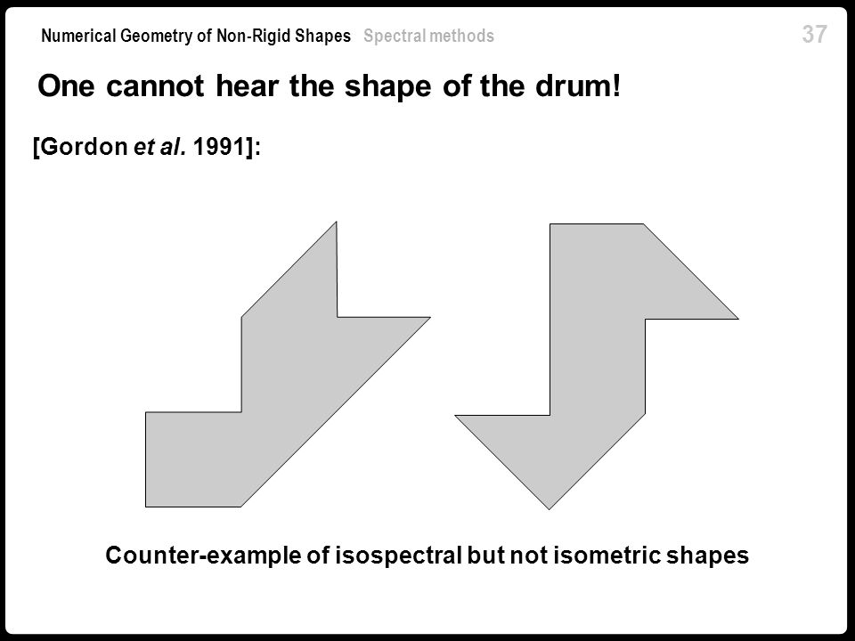 Counter-example of isospectral but not isometric shapes