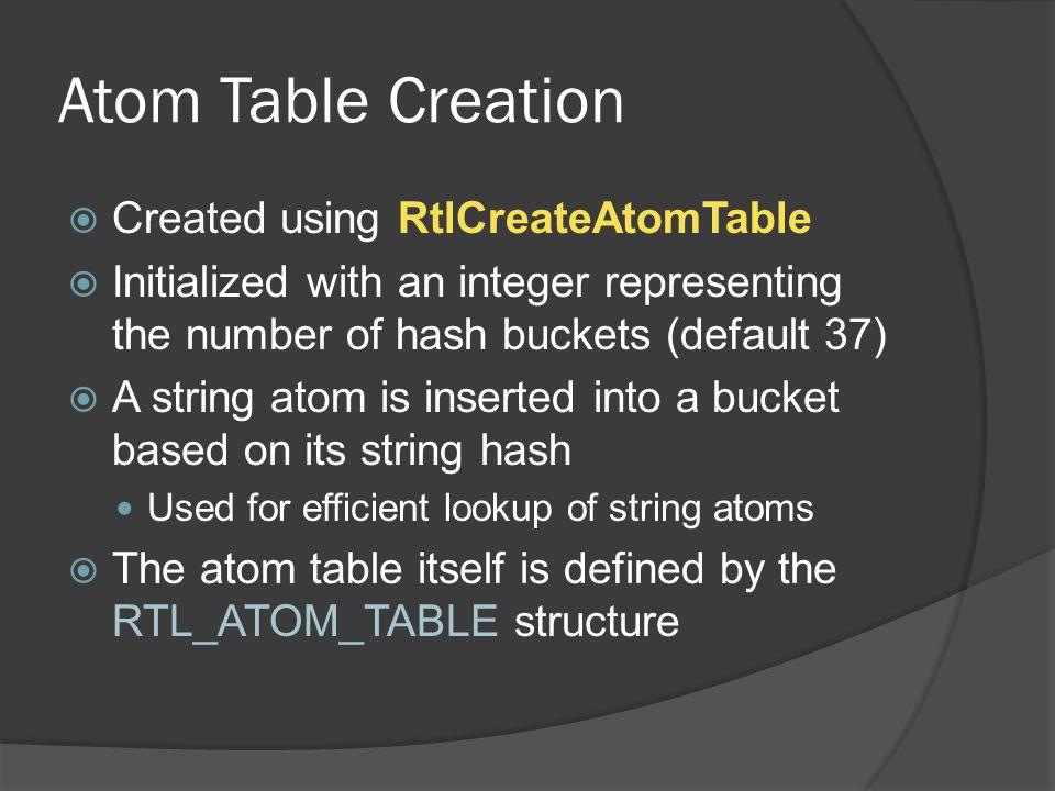 Atom Table Creation Created using RtlCreateAtomTable