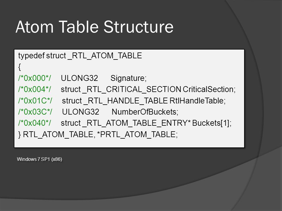 Atom Table Structure