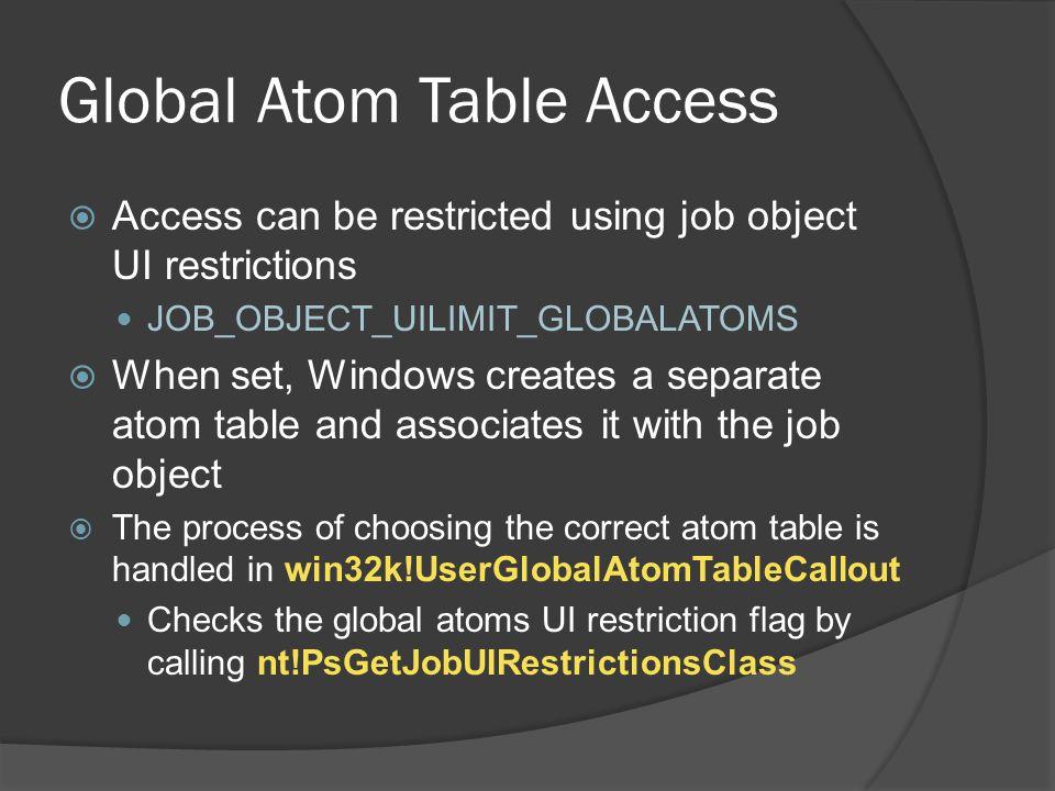 Global Atom Table Access