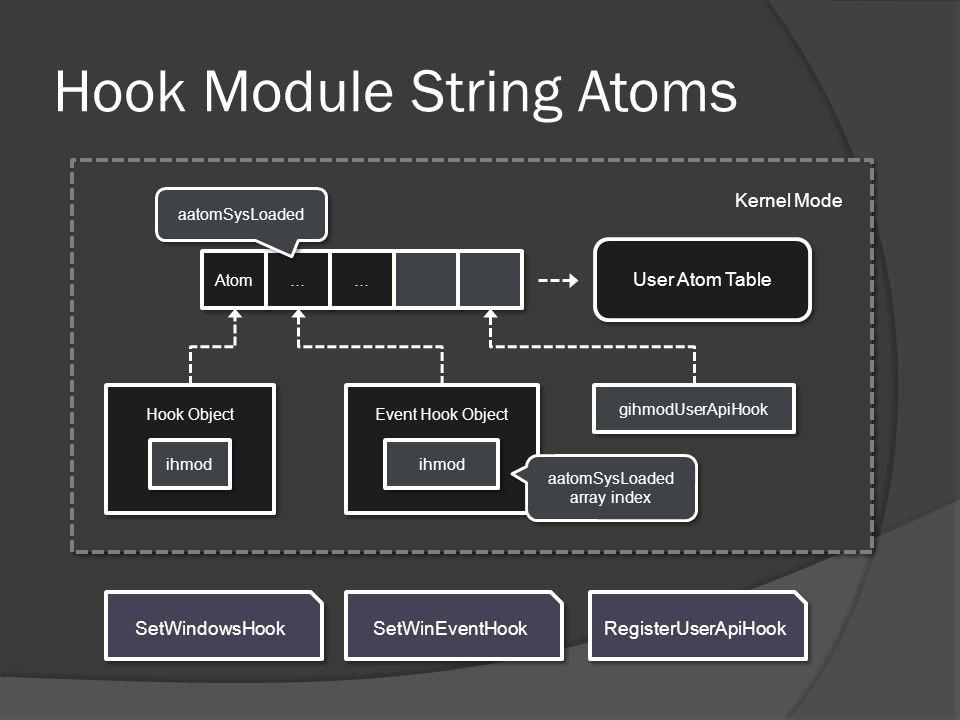 Hook Module String Atoms