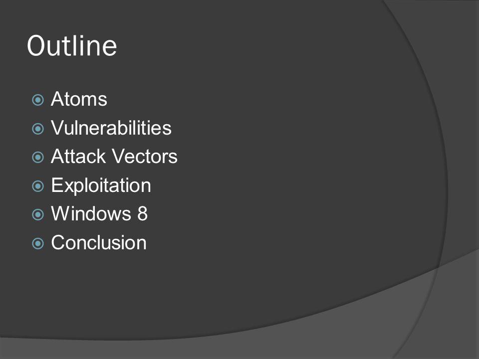 Outline Atoms Vulnerabilities Attack Vectors Exploitation Windows 8